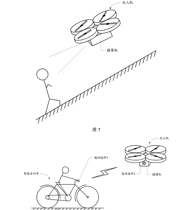 Xiaomi випустить дрон, керування яким здійснюватиметься за допомогою фітнес-браслета